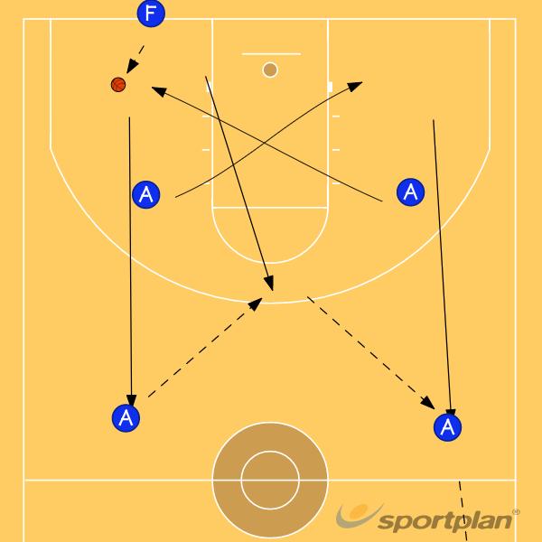 Autosave 26263509Basic Ball HandlingBasketball Drills Coaching