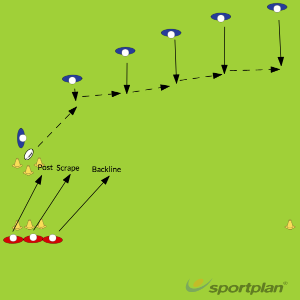 Post, Scrape, and Defense backline DrillDefensive PatternsRugby Drills Coaching