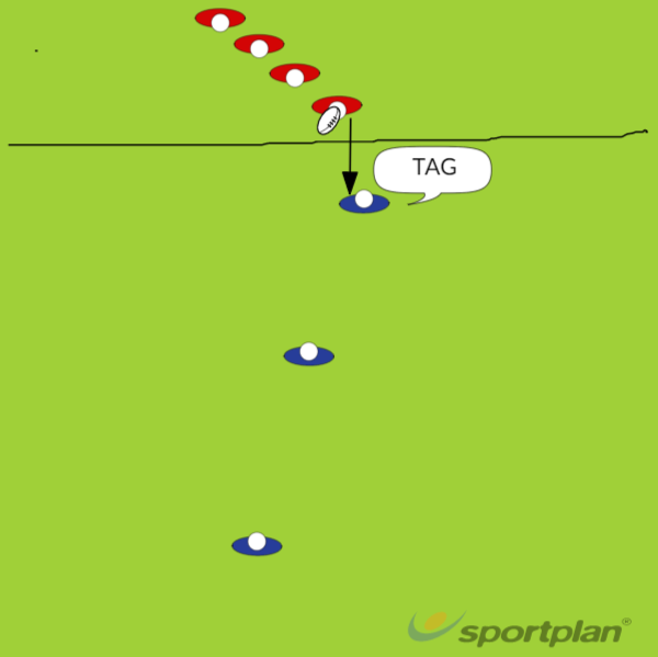 Tag&Pass-Team Support DrillPractices for JuniorsRugby Drills Coaching