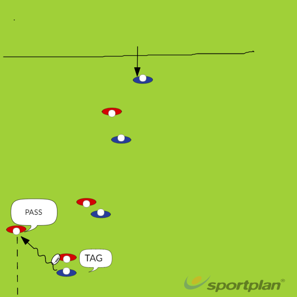 Copy of Copy of Tag&Pass-Team Support Drill-P4Practices for JuniorsRugby Drills Coaching