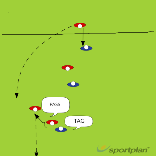 Copy of Copy of Copy of Tag&Pass-Team Support Drill-P3Practices for JuniorsRugby Drills Coaching