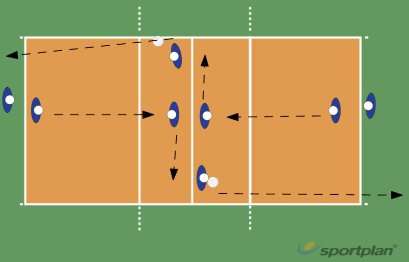 Inspeeloefening2 Warm UpVolleyball Drills Coaching