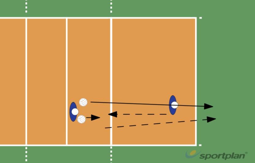 Reach!5 DrillsVolleyball Drills Coaching