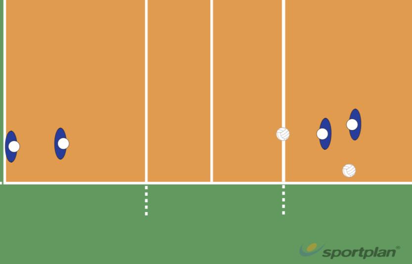 Inspelen2 Warm UpVolleyball Drills Coaching