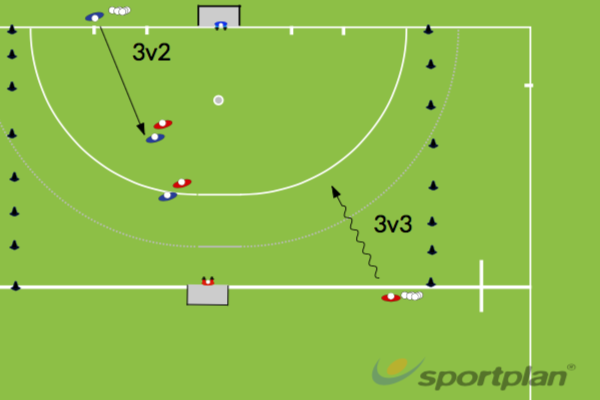 3v2 naar 3v3Overload situationsHockey Drills Coaching