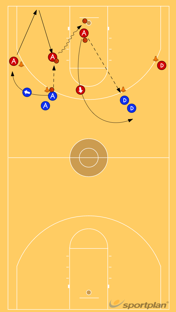 4 Cones Bounce the Baseline DrillFootwork and MovementBasketball Drills Coaching