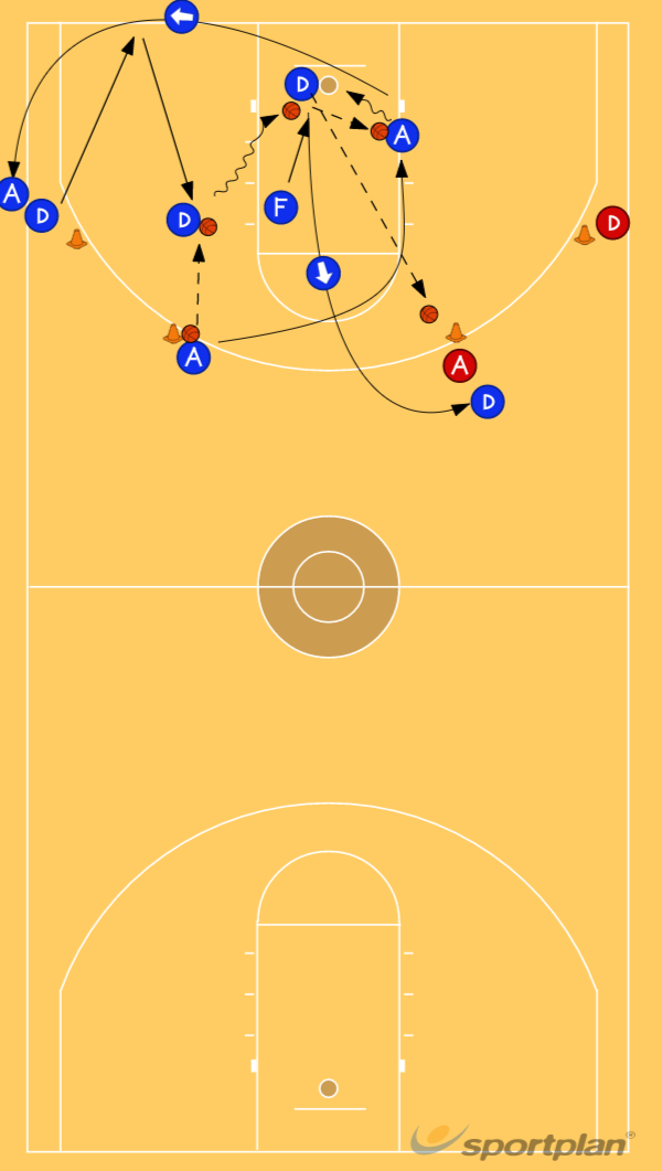 4 Cones Bounce the Baseline Drill w Pass CutFootwork and MovementBasketball Drills Coaching