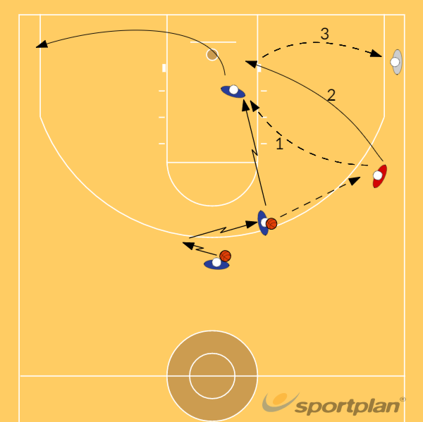 3-Man Motion - Ball Handler Passes to the WingFootwork and MovementBasketball Drills Coaching