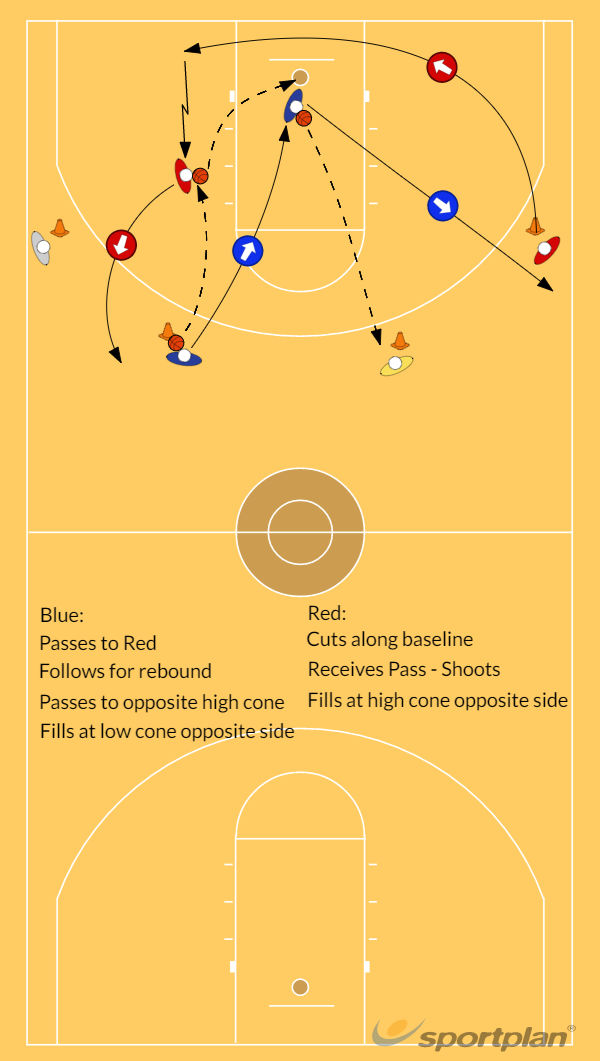 4 Cones Baseline Cross Court Cut DrillFootwork and MovementBasketball Drills Coaching