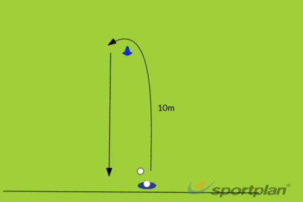 Dribbling - basics Autosave 768800Moving with the ballHockey Drills Coaching