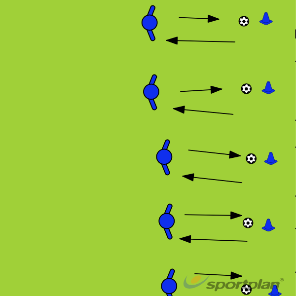 Introductory activity - ArielWarm UpFootball Drills Coaching