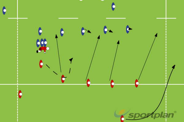 Isolating the 10Match RelatedRugby Drills Coaching
