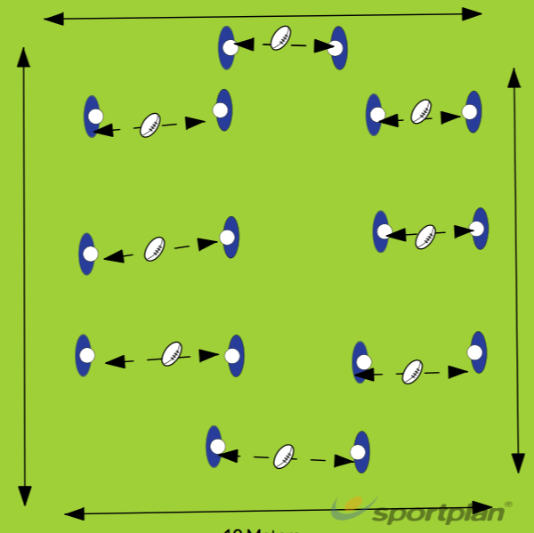 1st part of sessionPassingRugby Drills Coaching