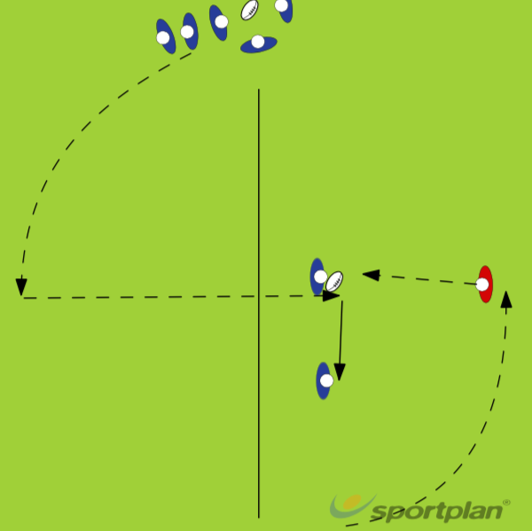 attacking overloadDecision makingRugby Drills Coaching