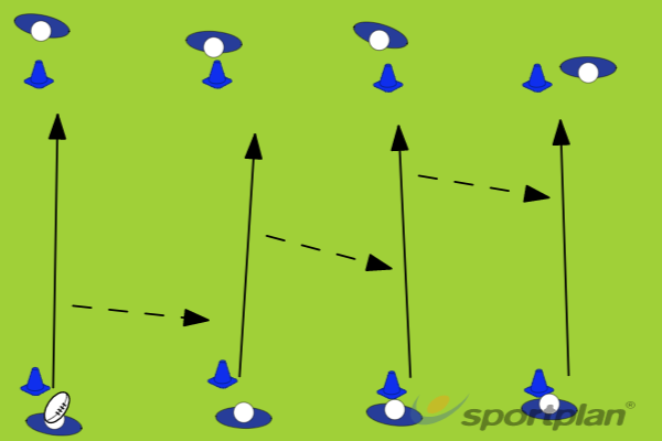 Catch and PassRugby Drills Coaching