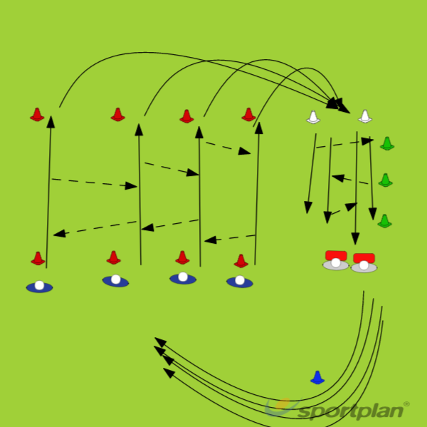 Catch, Pass and BreakdownMatch RelatedRugby Drills Coaching