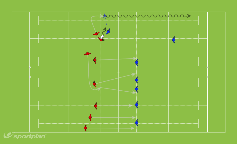 All BlacksRugby Drills Coaching