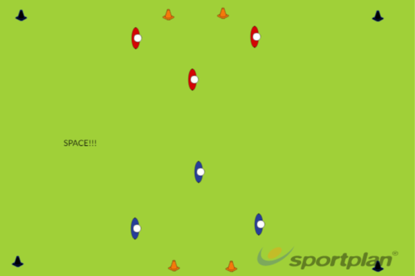 3v3 Cone Goals with SpacePossessionFootball Drills Coaching