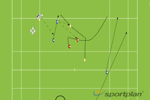 11-12 switchRugby Drills Coaching