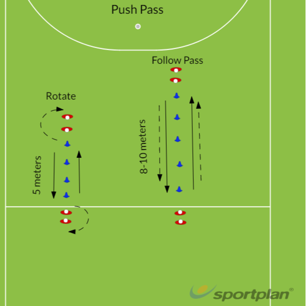 Push Passing and Dribbling ( 30-40 minutes)Push PassPassing & ReceivingHockey Drills Coaching