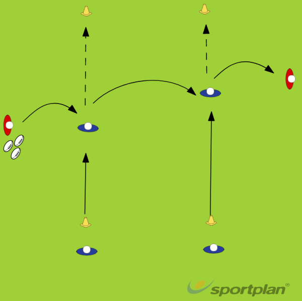 Passing drill 1Rugby Drills Coaching