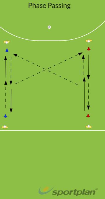 Phase Passing (Push Passing and Dribbling)Hockey Drills Coaching