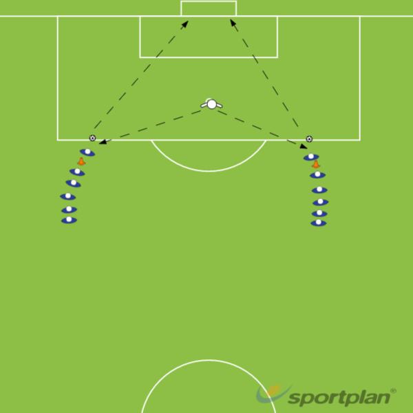 IsolatedFootball Drills Coaching