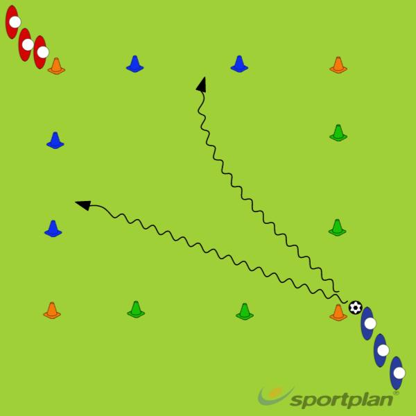 1 tegen 1 dribbel door 2 poortjes1 v 1 skillsFootball Drills Coaching