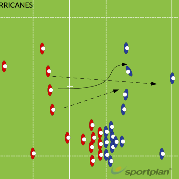 HURRICANESBacks MovesRugby Drills Coaching
