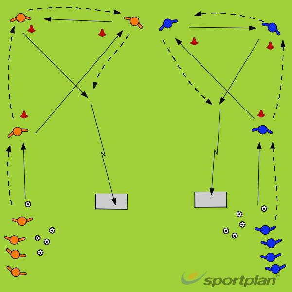 Pass Finish Warmup GameFootball Drills Coaching