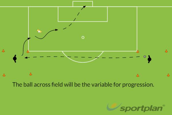 Long Ball Passing, Control & A ShotPassing and ReceivingFootball Drills Coaching