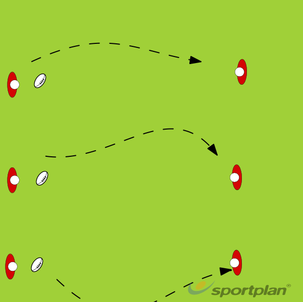 Drop kicks in pairsKickingRugby Drills Coaching