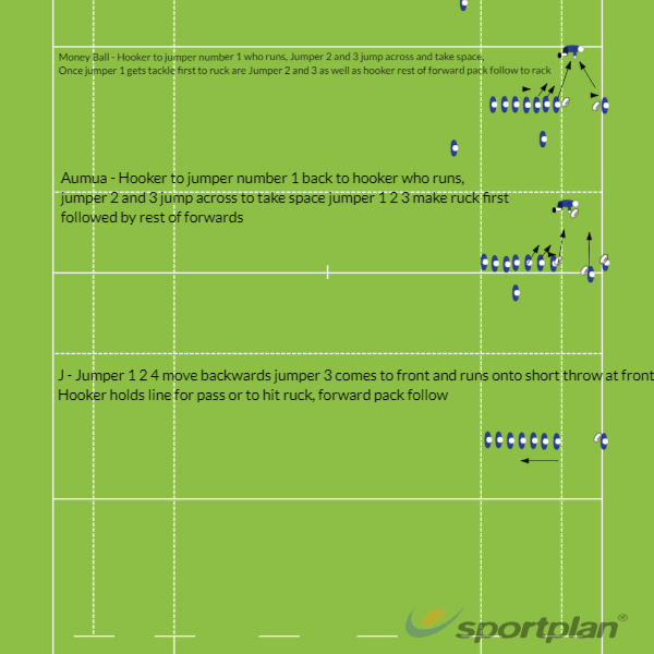 line outs 1LineoutRugby Drills Coaching