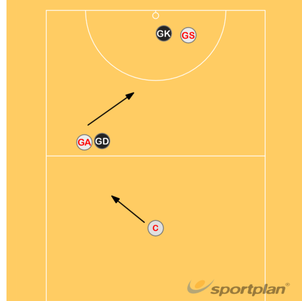 Realistic match trainingMatch playNetball Drills Coaching