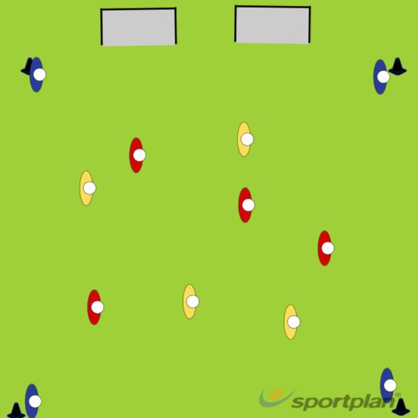 Playing forward thru the middlePossessionFootball Drills Coaching