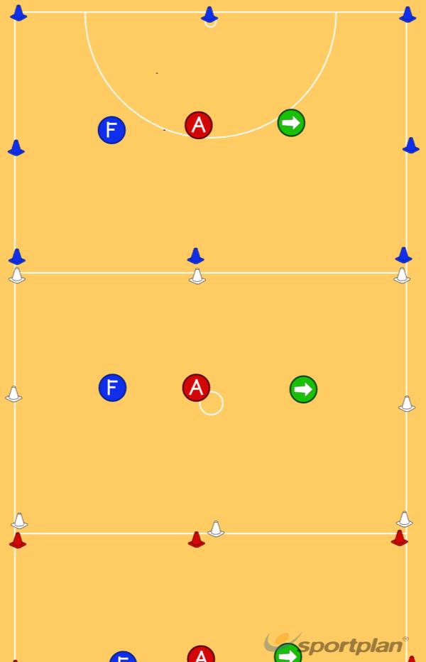 4 squarePassingNetball Drills Coaching
