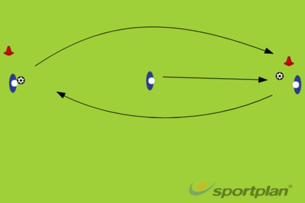 Control drillCo ordinationFootball Drills Coaching