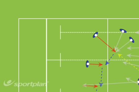 kick off receive ruck pass with dummy runMatch RelatedRugby Drills Coaching