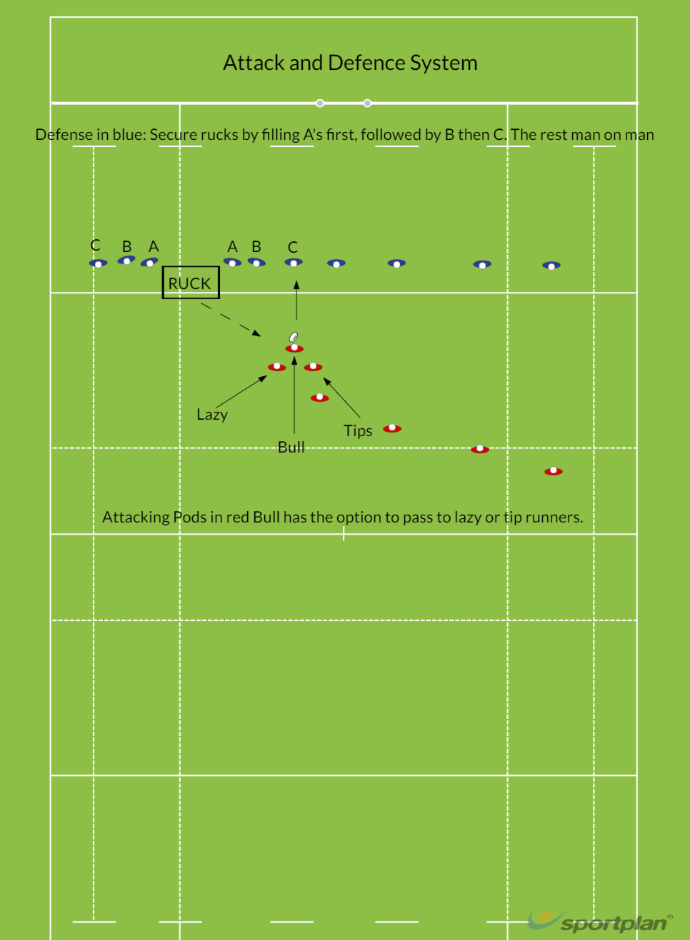 Pod + Defence SystemsMatch RelatedRugby Drills Coaching