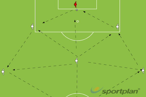Team possessionPassing and ReceivingFootball Drills Coaching