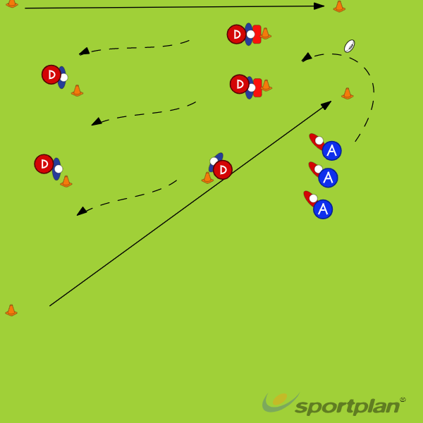 3 vs 2 Breakthrough defense and attackMatch RelatedRugby Drills Coaching