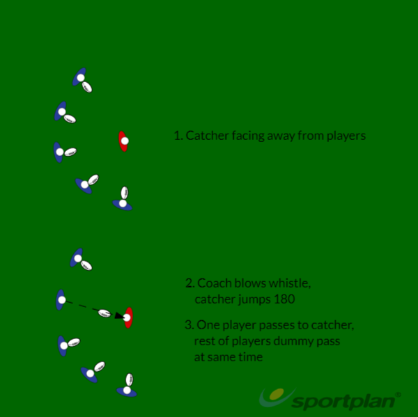 Which ball? - Decision MakingDecision makingRugby Drills Coaching