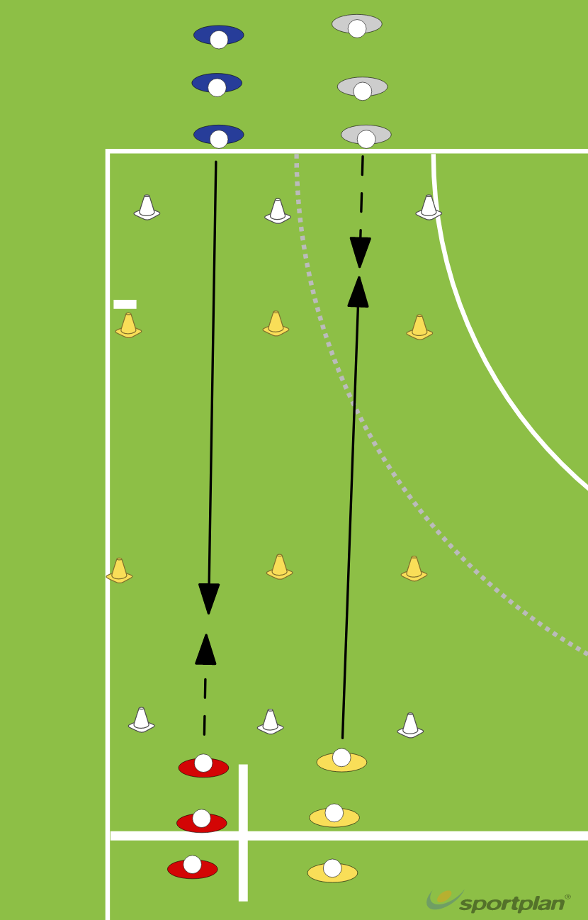 Post-up warm upHockey Drills Coaching