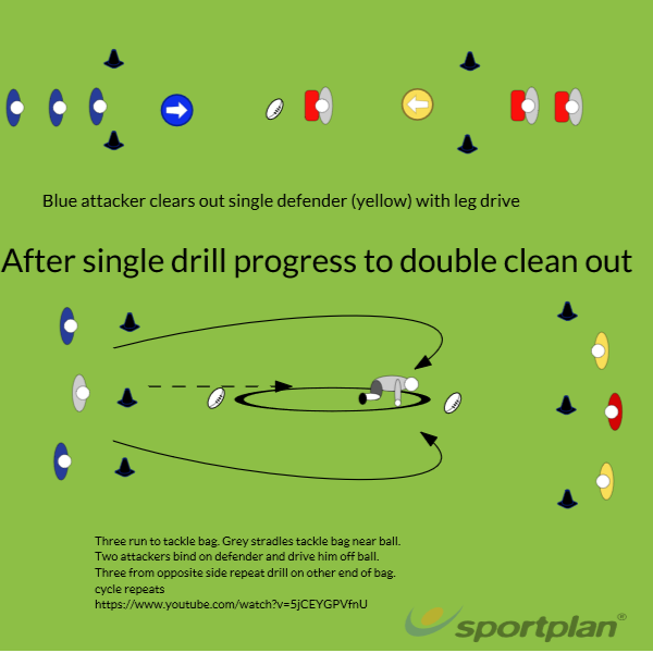 Clean out of tacklerRuck Clear OutRugby Drills Coaching