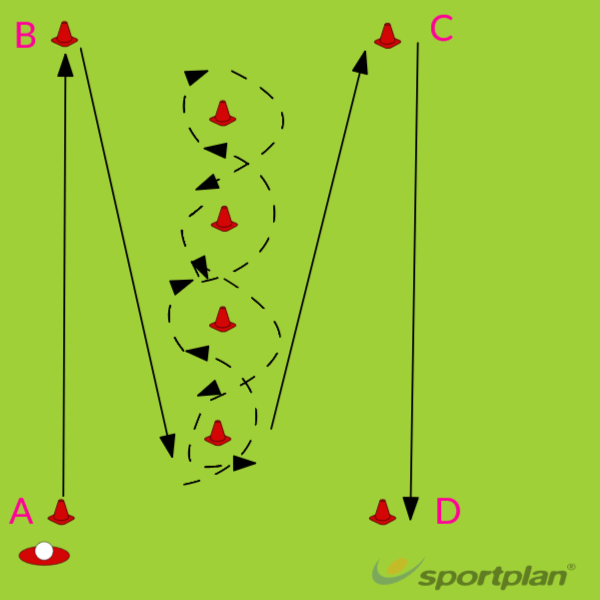 Illinois Agility TestAgility & Running SkillsRugby Drills Coaching