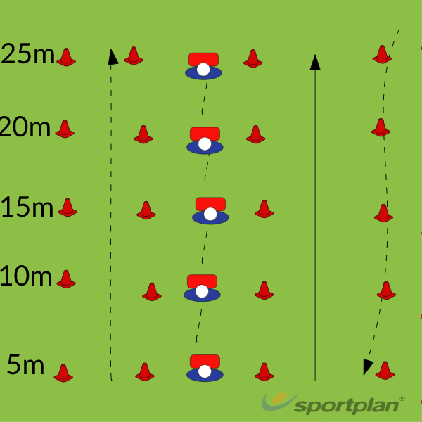 Rattlesnake sprint and clear (Match Specific Conditioning)Agility & Running SkillsRugby Drills Coaching