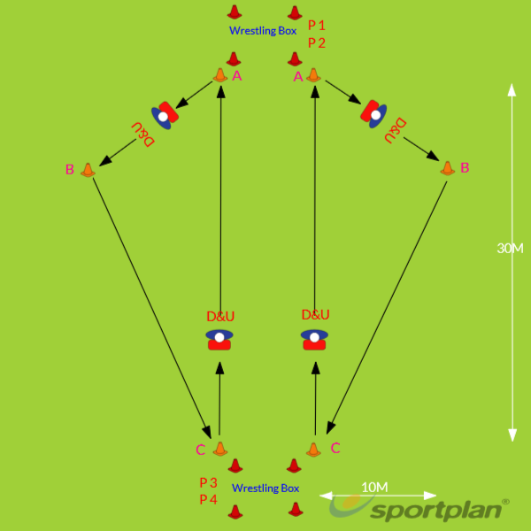 Triangle Wrestle, Drive and Run (Match Specific Conditioning)Agility & Running SkillsRugby Drills Coaching