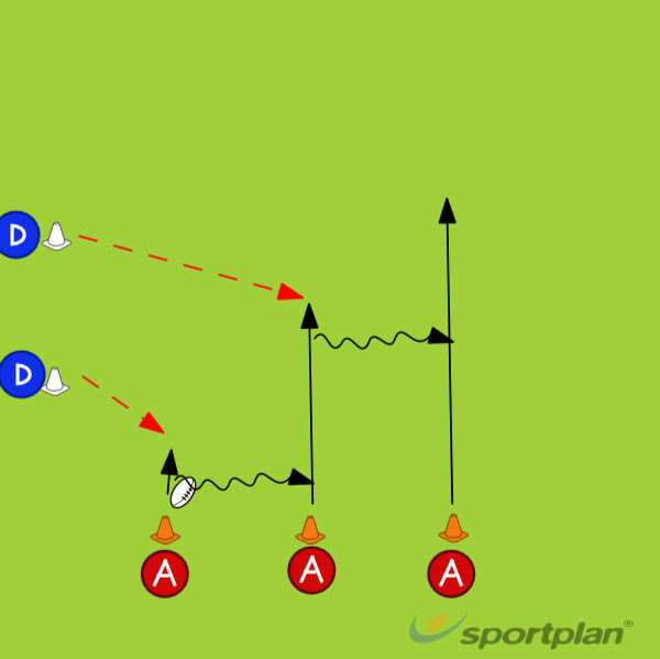 Lines of runningDecision makingRugby Drills Coaching