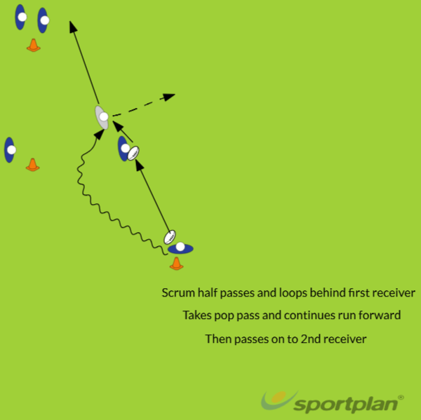 Two queues with scrumhalf switch passing drillPassingRugby Drills Coaching