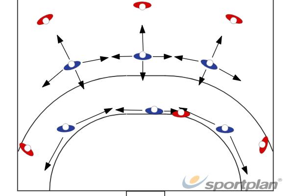 3:3 Försvar grundHandball Drills Coaching